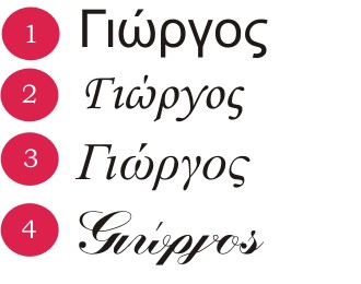 Επιλογή γραμματοσειράς